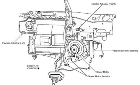 blower motor resistor location 2001 pontiac grand prix 2001 pontiac grand prix fan only works on high or maximum