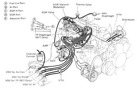 22r carburetor diagram toyota 22r weber carb diagram imageresizertool