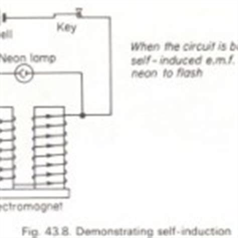 application of self inductance lenz s of electromagnetic induction physics homework help physics assignments and projects