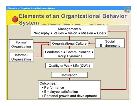 essentials of organizational behavior an evidence based approach books organizational behavior managing and organizations