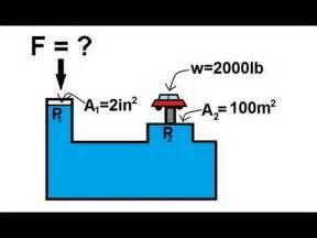 Hydraulic Brake System Animation Physics Physics Fluid Statics 4 Of 10 Pascal S Principle