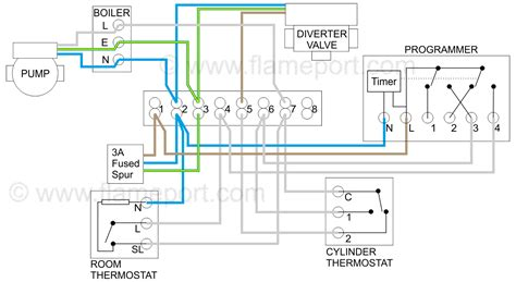 central heating timer wiring diagram radiantmoons me