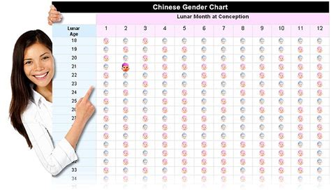What Calendar Does Japan Use Gender Chart As Gender Predictor And Selector