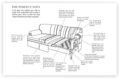 are birch sofas quality sofa quality home the honoroak