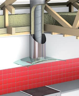 Fire Protection of Extract Duct of Kitchen Hood   Paroc.com