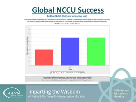 Nccu International Mba by Aann 2016 Neurocritical Care Without Limits An