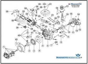 Honda Gx160 Parts List   Gobebaba