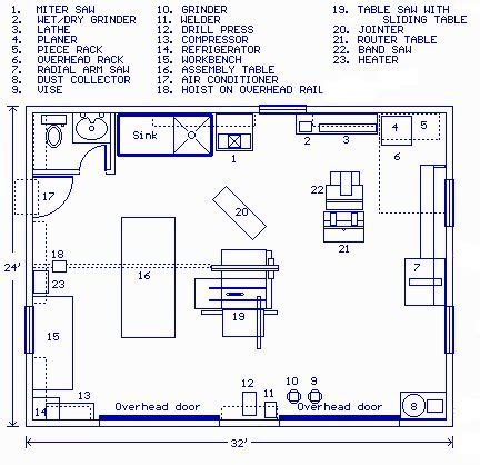 shop plans and designs 25 best ideas about workshop layout on pinterest