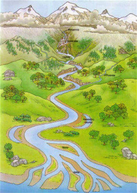 letto di un fiume il fiume pdf