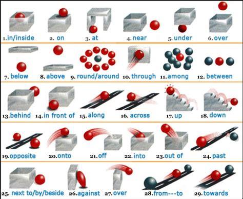 prepositions my esl help