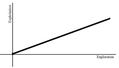 Mba Kr Vs by Mba7 Kr Mba 과제 퍼플카우 이론으로 풀어본 스타벅스의 위기 Vs 맥도날드의 성공