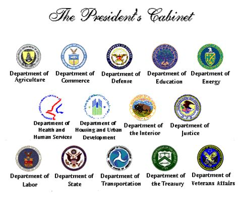 How Many Cabinet Departments Are There In The Executive Branch The Cabinet And Other Important