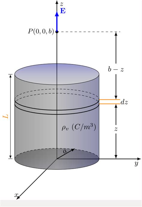 latex asymptote tutorial diagrams nice scientific pictures show off tex latex