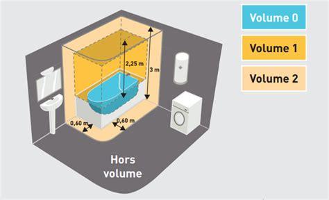 Norme Securite Electrique Salle De Bain by 201 Lectricit 233 Salle De Bain Les Normes 224 Respecter