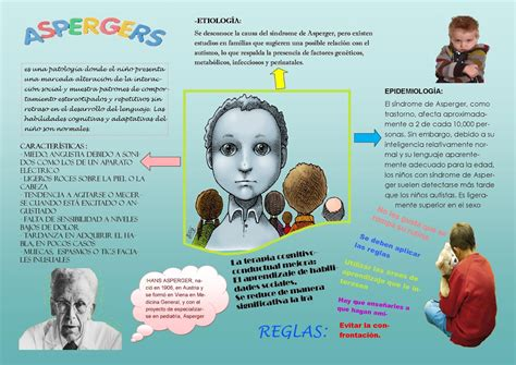 imagenes educativas sindrome de asperger image gallery sindrome asperger