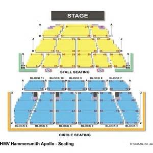 Hammersmith Apollo Floor Plan london united kingdom images frompo