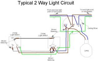 light circuit home electrics light circuit