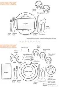 proper table setting etiquette tea party pinterest