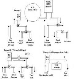 tub diagram typical pool plumbing diagram