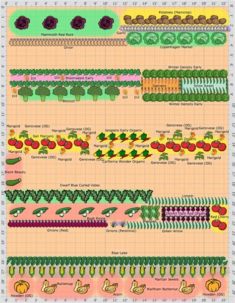 Garden Plans For Vegetables That Grow In Partial Shade Planning Garden Layout