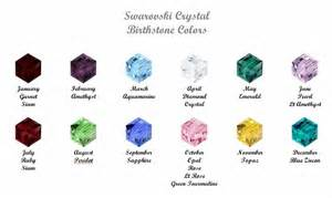 may birthstone color birthstone colors for may myideasbedroom