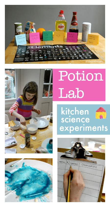 Kitchen Chemistry Experiments by On Lab Winter School Crafts