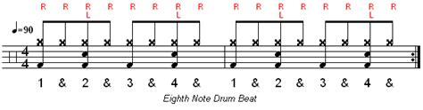 drum pattern pop music the easiest and most common drum beat in the world learn