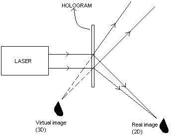pattern recognition vtu vtu engineering physics laser