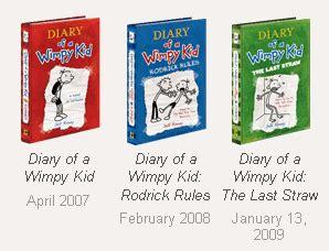 Buku Diary Si Bocah Tengil khaerun nisa januari 2010
