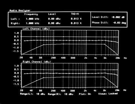 audio file format analyzer audio measurement set tektronix