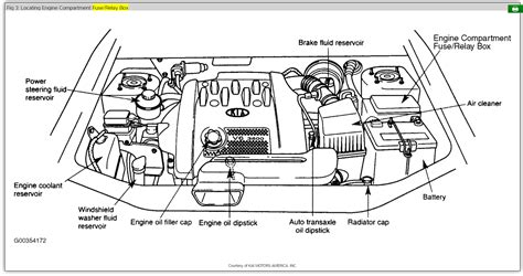kia sportage engine wiring diagram wiring diagram