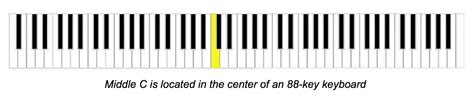 piano tutorial us and them piano tutorial for complete beginners