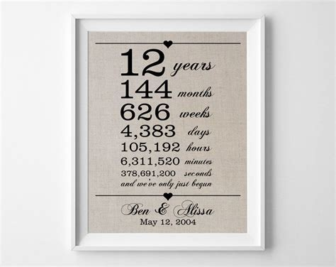 12 Years Together   Linen Anniversary Print   12th