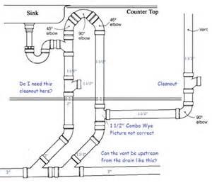 plumbing kitchen island vent interior design