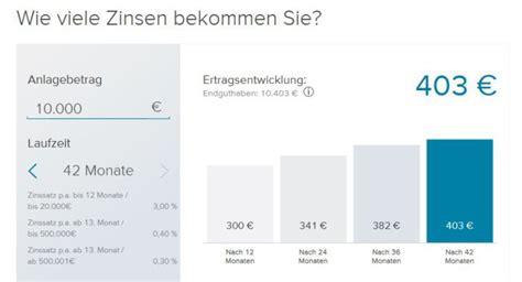 deutsche bank sparkonto zinsen cortal consor tagesgeld deutsche bank broker