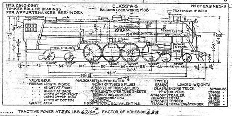 steam engine diagram worksheet 77 best railroad blueprints technical drawing whiteprints and engineering designs images on