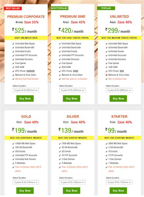 best hosting companies best hosting company in india