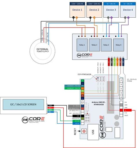 16 channel relay board wiring diagram relay board