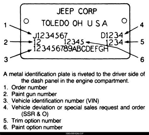 641732d1372702653t cj data plate vin paint trim codes cj