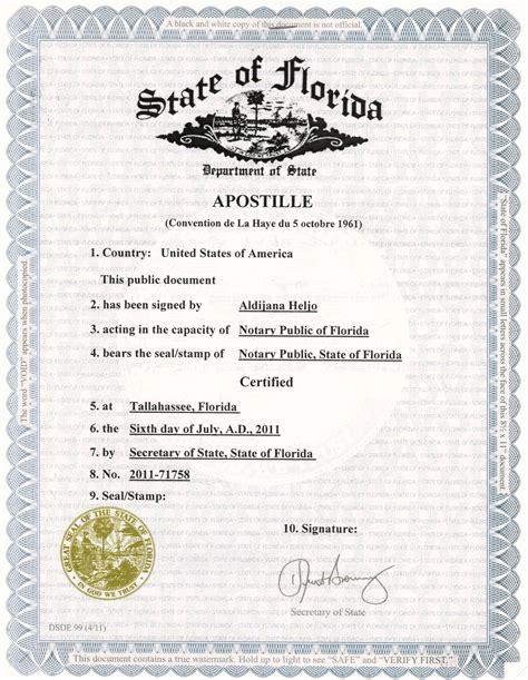 graphic design certificate new york new york state birth certificate template image