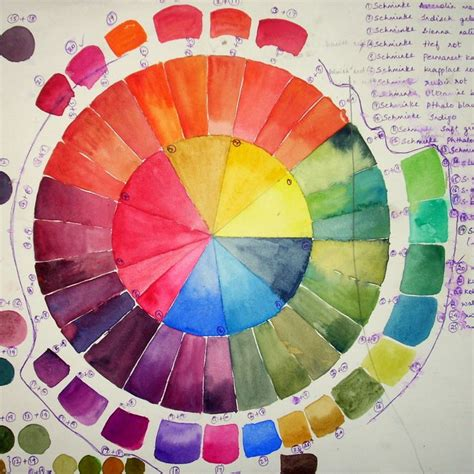 color wheel painting inspiration