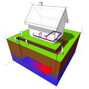 blog page 6 of 10 cjs heating & air