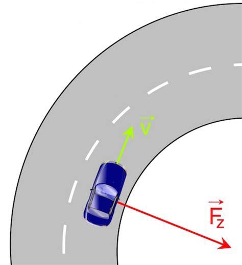 Motorrad Fahren Physik by Kurvenfahrten Mit Dem Auto Oder Motorrad