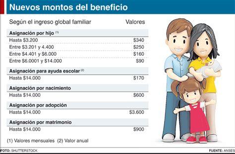asignaciones familiares ademys nuevos montos salarios familiares en septiembre 2016