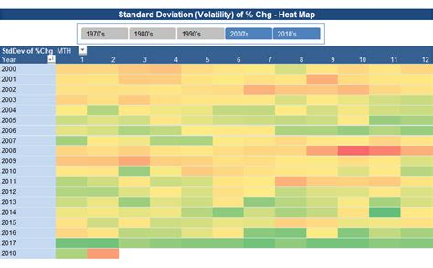 Microsoft Excel Create A Heat Map In Excel Using Conditional Formatting Heat Map Excel Template