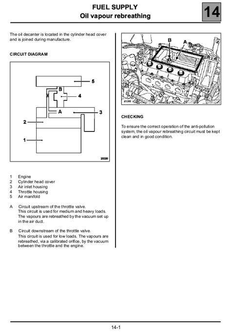 renault clio wiring diagram photos electrical