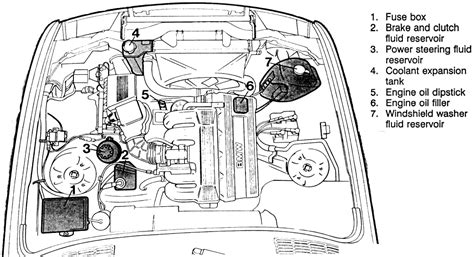 service manual small engine maintenance and repair 1993 bmw 3 series electronic throttle