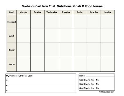 Webelos Food Journal Template Cub Scout Ideas Chef Template Resource