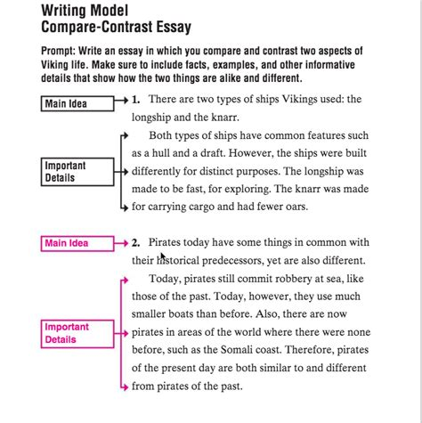 Comparison Contrast Essay Format by Ms Pheasant S Website