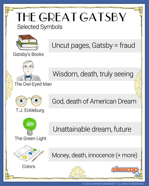 literary themes of the great gatsby the green light in the great gatsby